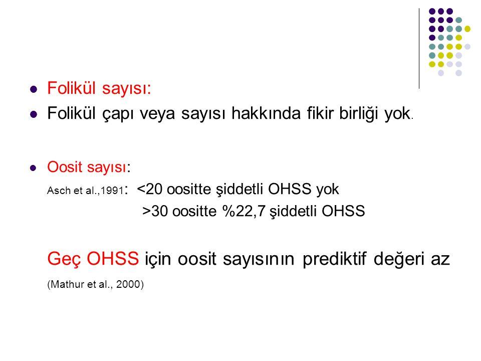 Folikül sayısı: Folikül çapı veya sayısı hakkında fikir birliği yok. Oosit sayısı: Asch et al.,1991 : <20 oositte şiddetli OHSS yok >30 oositte %22,7