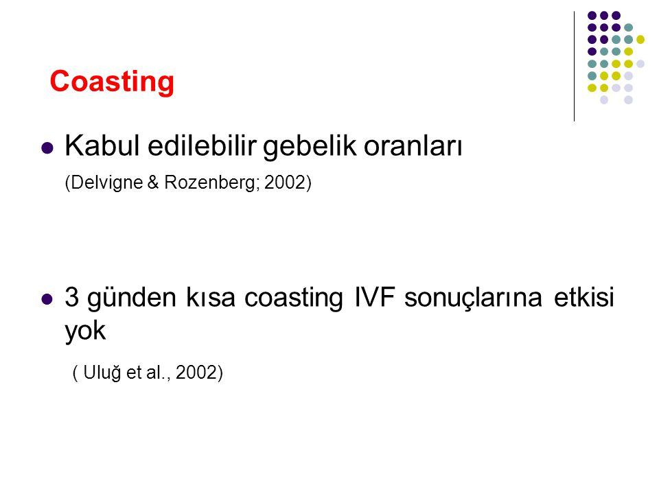 Coasting Kabul edilebilir gebelik oranları (Delvigne & Rozenberg; 2002) 3 günden kısa coasting IVF sonuçlarına etkisi yok ( Uluğ et al., 2002)