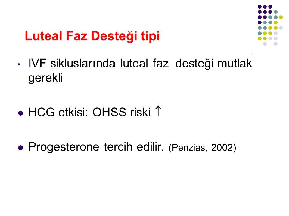 Luteal Faz Desteği tipi IVF sikluslarında luteal faz desteği mutlak gerekli HCG etkisi: OHSS riski  Progesterone tercih edilir. (Penzias, 2002)