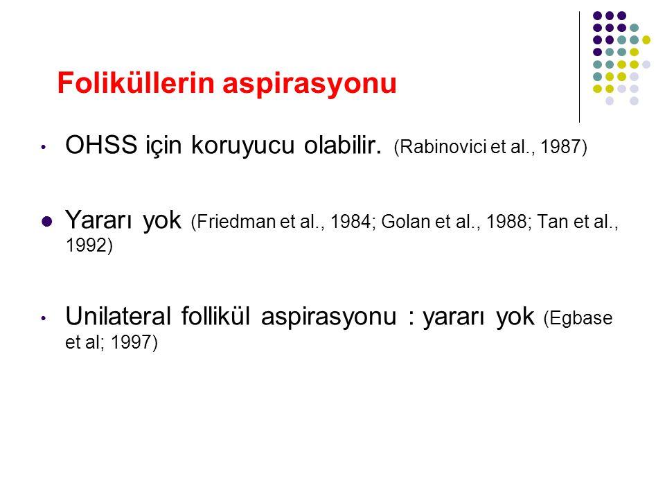 Foliküllerin aspirasyonu OHSS için koruyucu olabilir. (Rabinovici et al., 1987) Yararı yok (Friedman et al., 1984; Golan et al., 1988; Tan et al., 199