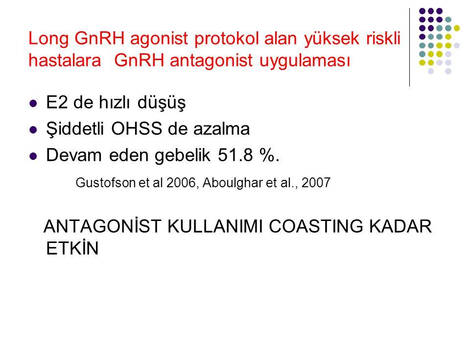 Long GnRH agonist protokol alan yüksek riskli hastalara GnRH antagonist uygulaması E2 de hızlı düşüş Şiddetli OHSS de azalma Devam eden gebelik 51.8 %