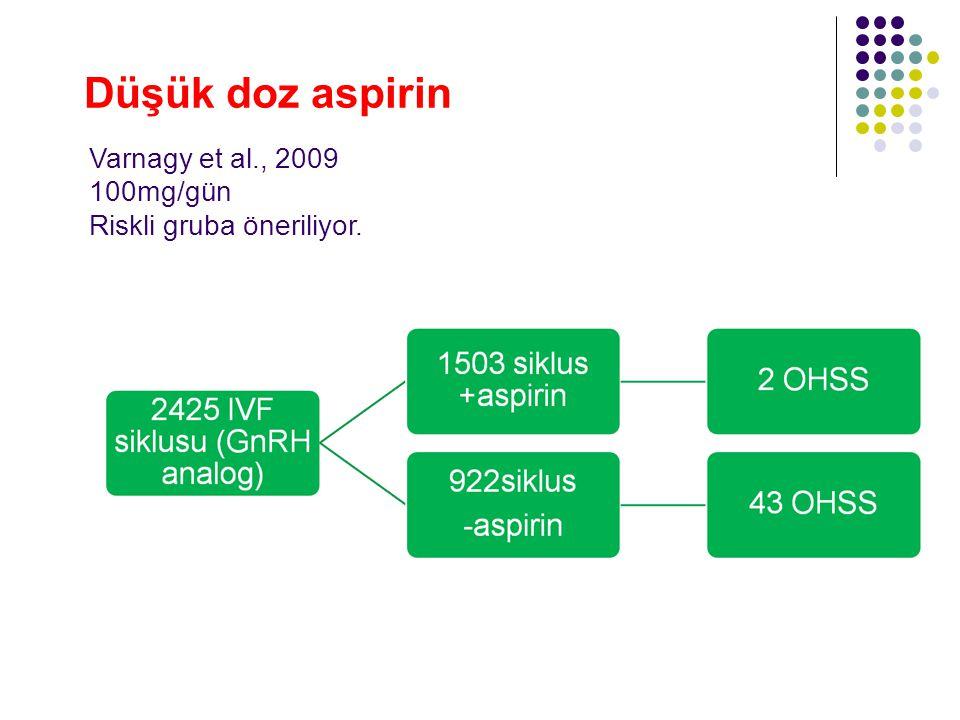 Varnagy et al., 2009 100mg/gün Riskli gruba öneriliyor. Düşük doz aspirin