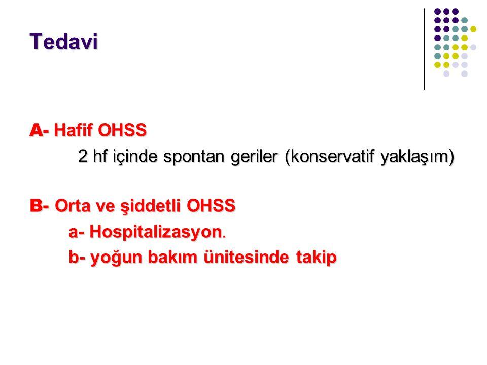 Tedavi A- Hafif OHSS 2 hf içinde spontan geriler (konservatif yaklaşım) B- Orta ve şiddetli OHSS a- Hospitalizasyon. a- Hospitalizasyon. b- yoğun bakı