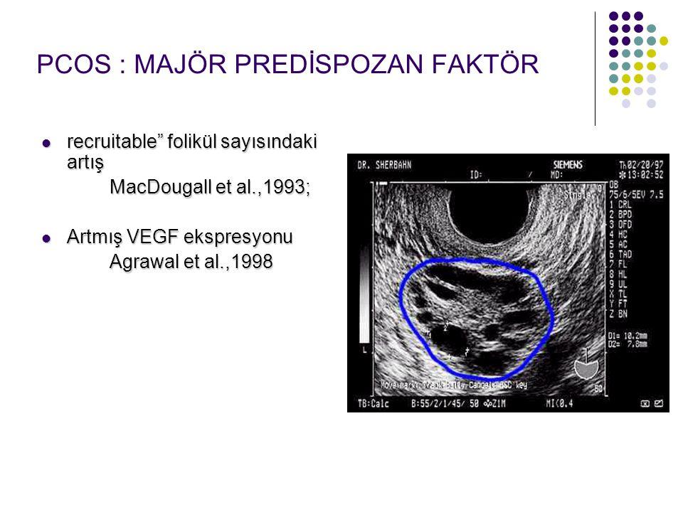 Gebelik-OHSS Gebe kalınan sikluslarda OHSS daha fazla (2-5 kat) Gebe kalınan sikluslarda OHSS şiddeti daha fazla OHSS sikluslarında multiple gebelik %10 - 42
