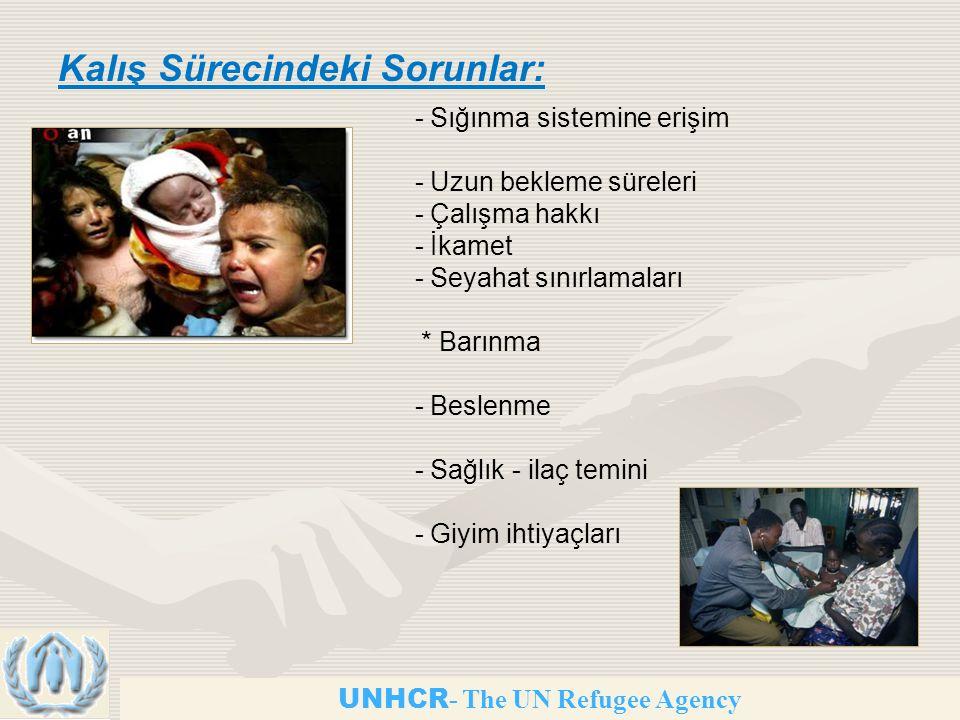UNHCR - The UN Refugee Agency Kalış Sürecindeki Sorunlar: - Sığınma sistemine erişim - Uzun bekleme süreleri - Çalışma hakkı - İkamet - Seyahat sınırlamaları * Barınma - Beslenme - Sağlık - ilaç temini - Giyim ihtiyaçları