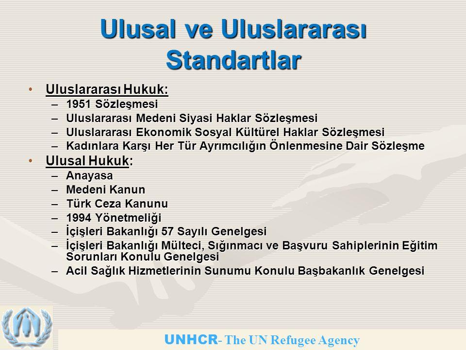 Ulusal ve Uluslararası Standartlar Uluslararası Hukuk:Uluslararası Hukuk: –1951 Sözleşmesi –Uluslararası Medeni Siyasi Haklar Sözleşmesi –Uluslararası Ekonomik Sosyal Kültürel Haklar Sözleşmesi –Kadınlara Karşı Her Tür Ayrımcılığın Önlenmesine Dair Sözleşme Ulusal Hukuk:Ulusal Hukuk: –Anayasa –Medeni Kanun –Türk Ceza Kanunu –1994 Yönetmeliği –İçişleri Bakanlığı 57 Sayılı Genelgesi –İçişleri Bakanlığı Mülteci, Sığınmacı ve Başvuru Sahiplerinin Eğitim Sorunları Konulu Genelgesi –Acil Sağlık Hizmetlerinin Sunumu Konulu Başbakanlık Genelgesi