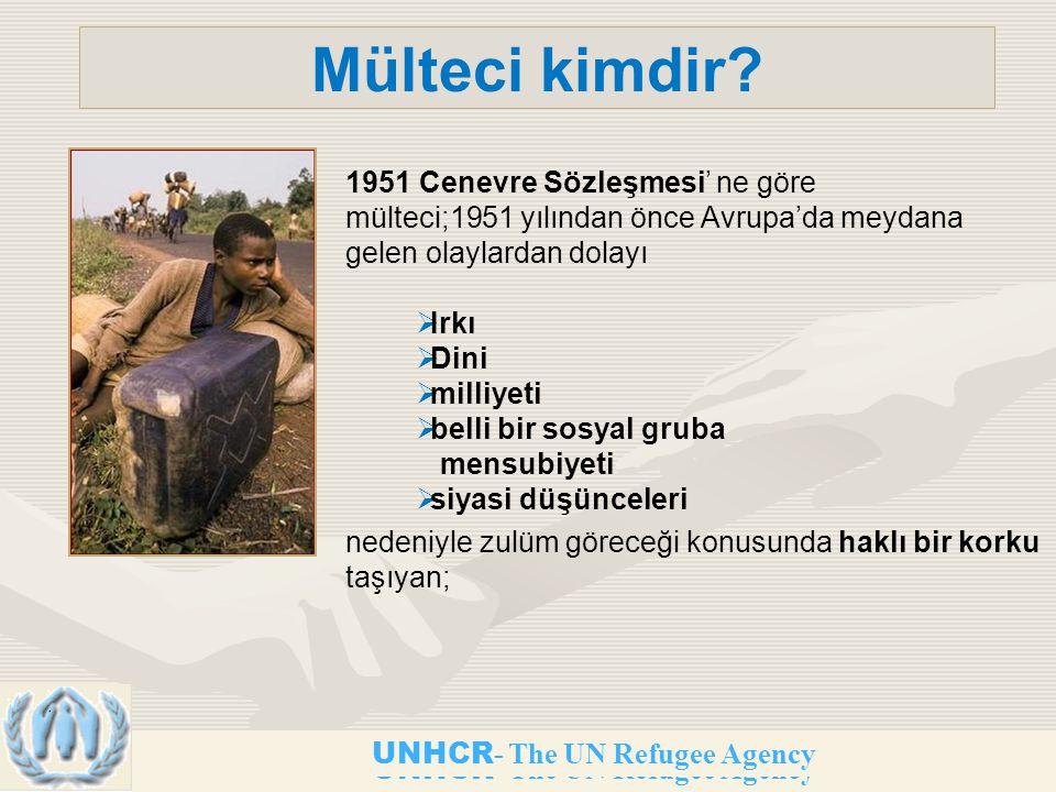 UNHCR - The UN Refugee Agency Mülteci kimdir.