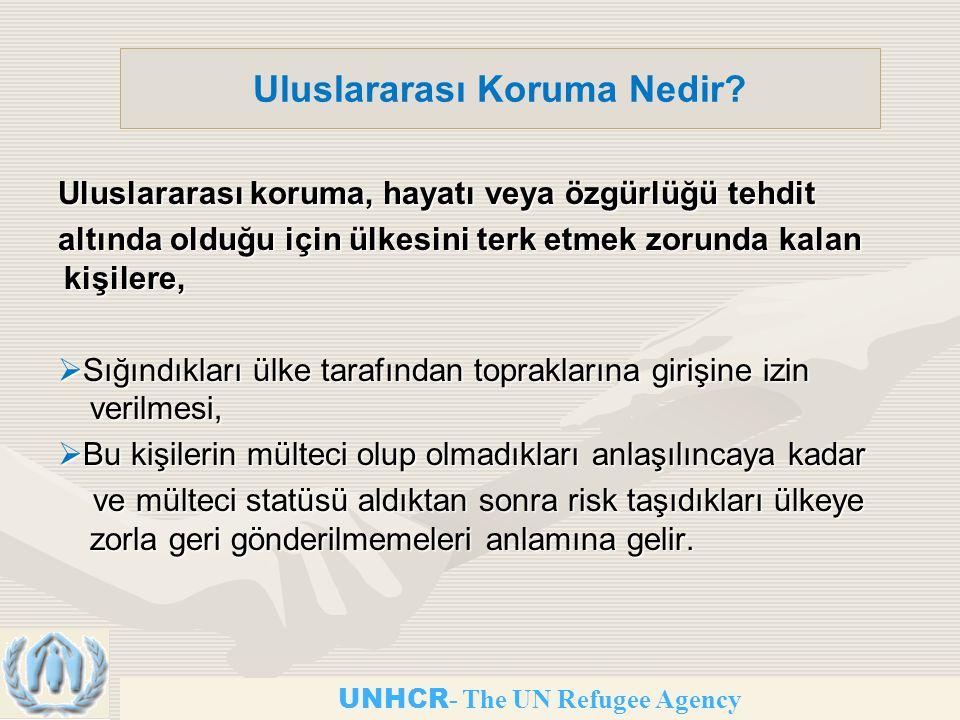 UNHCR - The UN Refugee Agency Uluslararası Koruma Nedir.
