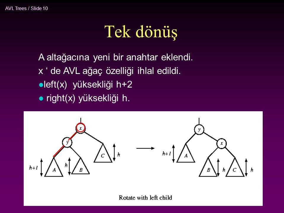 AVL Trees / Slide 10 Tek dönüş A altağacına yeni bir anahtar eklendi. x ' de AVL ağaç özelliği ihlal edildi. l left(x) yüksekliği h+2 l right(x) yükse