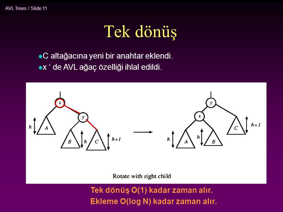 AVL Trees / Slide 11 Tek dönüş Tek dönüş O(1) kadar zaman alır. Ekleme O(log N) kadar zaman alır. l C altağacına yeni bir anahtar eklendi. l x ' de AV