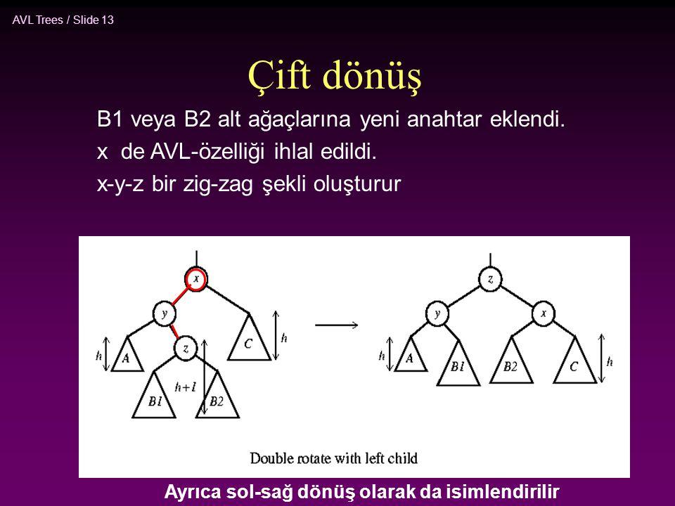 AVL Trees / Slide 13 Çift dönüş B1 veya B2 alt ağaçlarına yeni anahtar eklendi. x de AVL-özelliği ihlal edildi. x-y-z bir zig-zag şekli oluşturur Ayrı