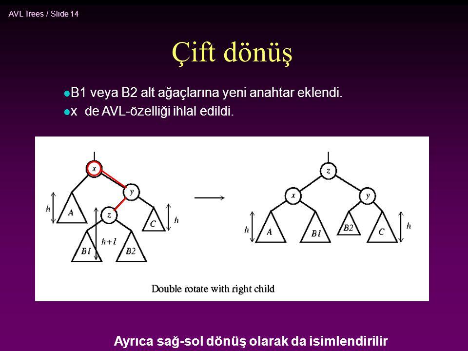 AVL Trees / Slide 14 Çift dönüş l B1 veya B2 alt ağaçlarına yeni anahtar eklendi. l x de AVL-özelliği ihlal edildi. Ayrıca sağ-sol dönüş olarak da isi
