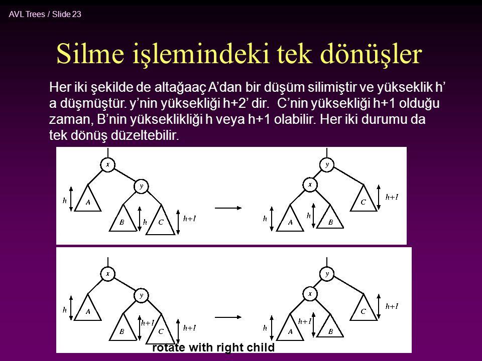 AVL Trees / Slide 23 Silme işlemindeki tek dönüşler rotate with right child Her iki şekilde de altağaaç A'dan bir düşüm silimiştir ve yükseklik h' a d
