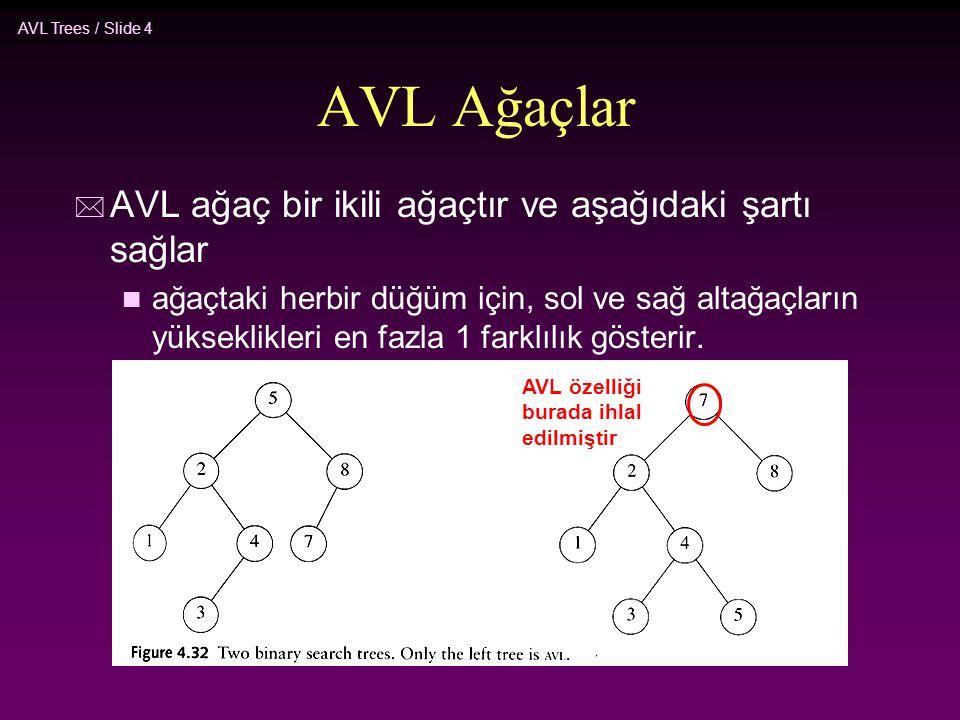 AVL Trees / Slide 4 AVL Ağaçlar * AVL ağaç bir ikili ağaçtır ve aşağıdaki şartı sağlar n ağaçtaki herbir düğüm için, sol ve sağ altağaçların yükseklik