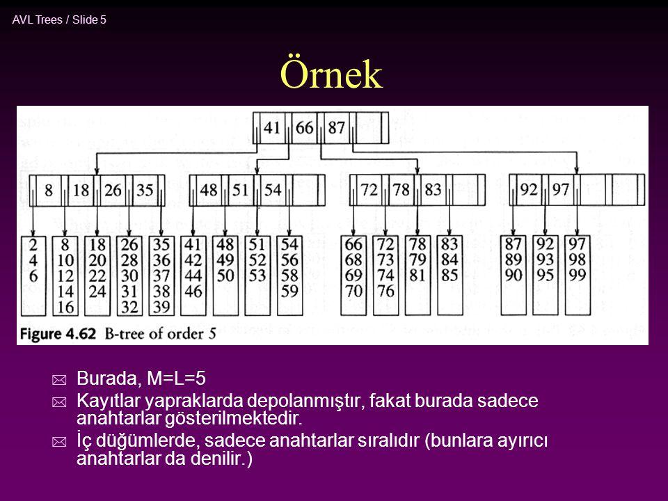 AVL Trees / Slide 5 Örnek * Burada, M=L=5 * Kayıtlar yapraklarda depolanmıştır, fakat burada sadece anahtarlar gösterilmektedir. * İç düğümlerde, sade
