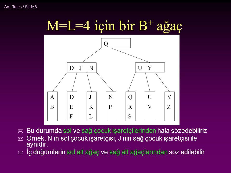 AVL Trees / Slide 7 B + Ağaç * İç düğümlerde hangi anahtarlar depolanır.