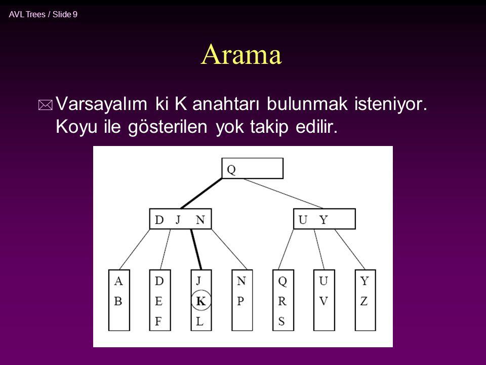 AVL Trees / Slide 9 Arama * Varsayalım ki K anahtarı bulunmak isteniyor. Koyu ile gösterilen yok takip edilir.