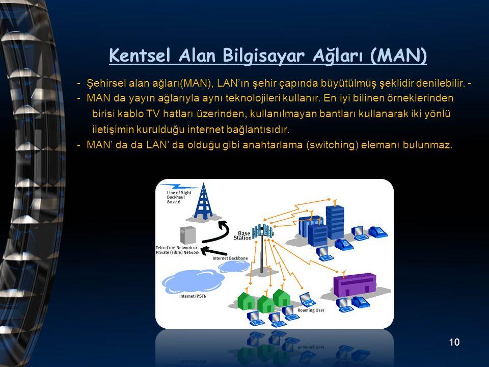 Kentsel Alan Bilgisayar Ağları (MAN) - Şehirsel alan ağları(MAN), LAN'ın şehir çapında büyütülmüş şeklidir denilebilir. - - MAN da yayın ağlarıyla ayn