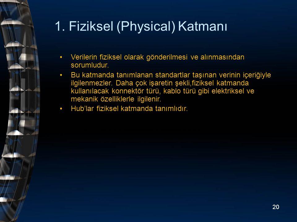 1. Fiziksel (Physical) Katmanı Verilerin fiziksel olarak gönderilmesi ve alınmasından sorumludur. Bu katmanda tanımlanan standartlar taşınan verinin i