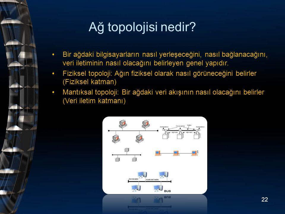 Ağ topolojisi nedir? Bir ağdaki bilgisayarların nasıl yerleşeceğini, nasıl bağlanacağını, veri iletiminin nasıl olacağını belirleyen genel yapıdır. Fi