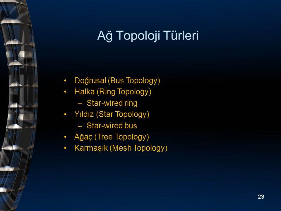 Ağ Topoloji Türleri Doğrusal (Bus Topology) Halka (Ring Topology) –Star-wired ring Yıldız (Star Topology) –Star-wired bus Ağaç (Tree Topology) Karmaşı