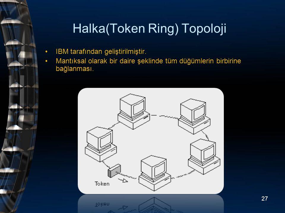 Halka(Token Ring) Topoloji IBM tarafından geliştirilmiştir. Mantıksal olarak bir daire şeklinde tüm düğümlerin birbirine bağlanması. 27