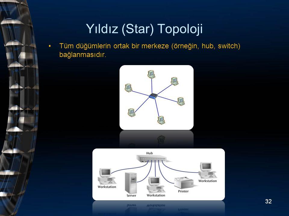 Yıldız (Star) Topoloji Tüm düğümlerin ortak bir merkeze (örneğin, hub, switch) bağlanmasıdır. 32