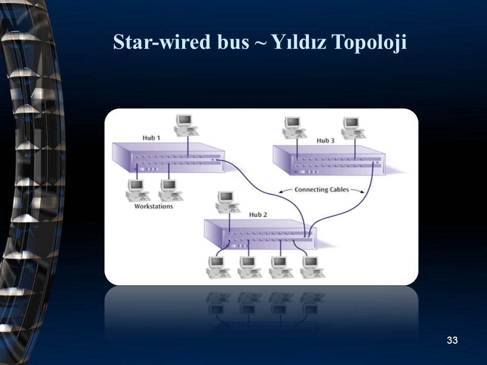 Star-wired bus ~ Yıldız Topoloji 33
