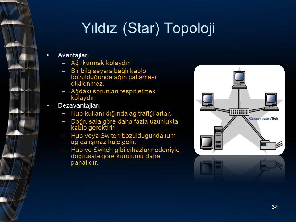 Yıldız (Star) Topoloji Avantajları –Ağı kurmak kolaydır –Bir bilgisayara bağlı kablo bozulduğunda ağın çalışması etkilenmez. –Ağdaki sorunları tespit