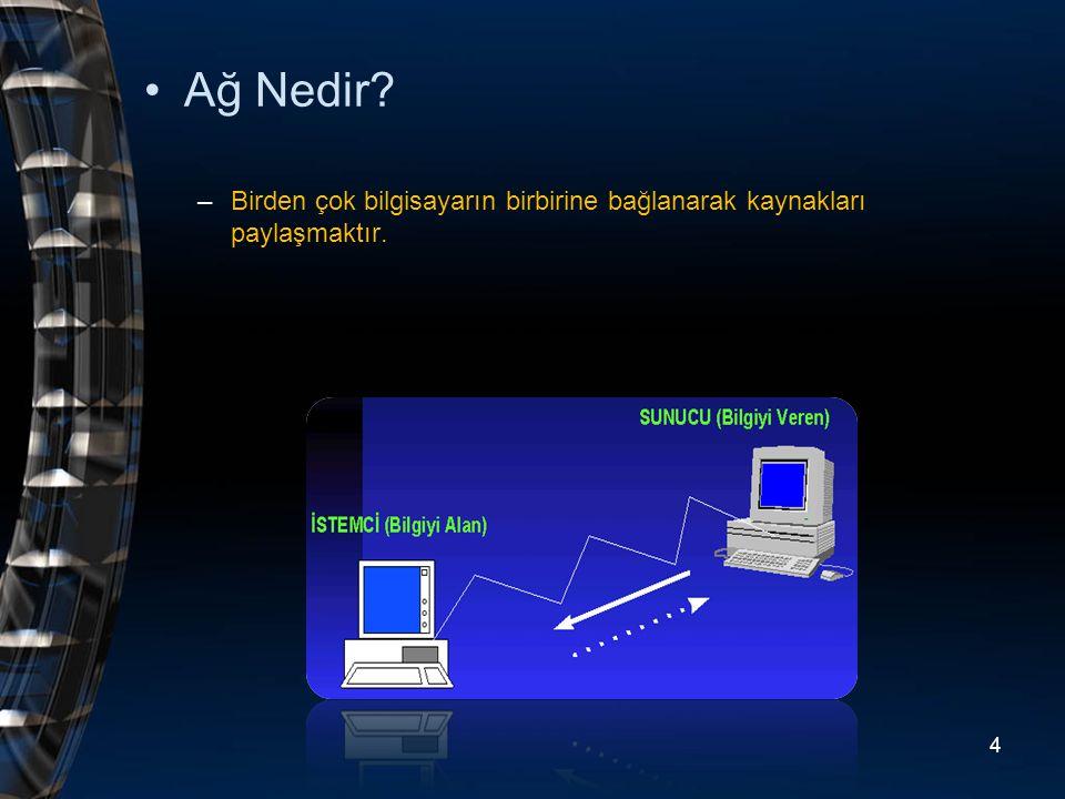 Ağ Nedir? –Birden çok bilgisayarın birbirine bağlanarak kaynakları paylaşmaktır. 4