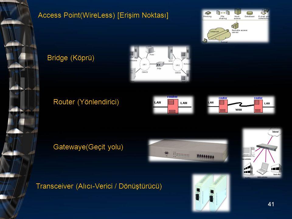 Access Point(WireLess) [Erişim Noktası] Bridge (Köprü) Router (Yönlendirici) Gatewaye(Geçit yolu) Transceiver (Alıcı-Verici / Dönüştürücü) 41