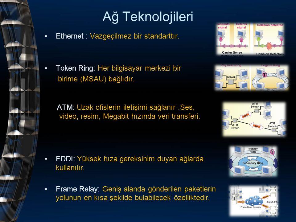 Ağ Teknolojileri Ethernet : Vazgeçilmez bir standarttır. Token Ring: Her bilgisayar merkezi bir birime (MSAU) bağlıdır. ATM: Uzak ofislerin iletişimi