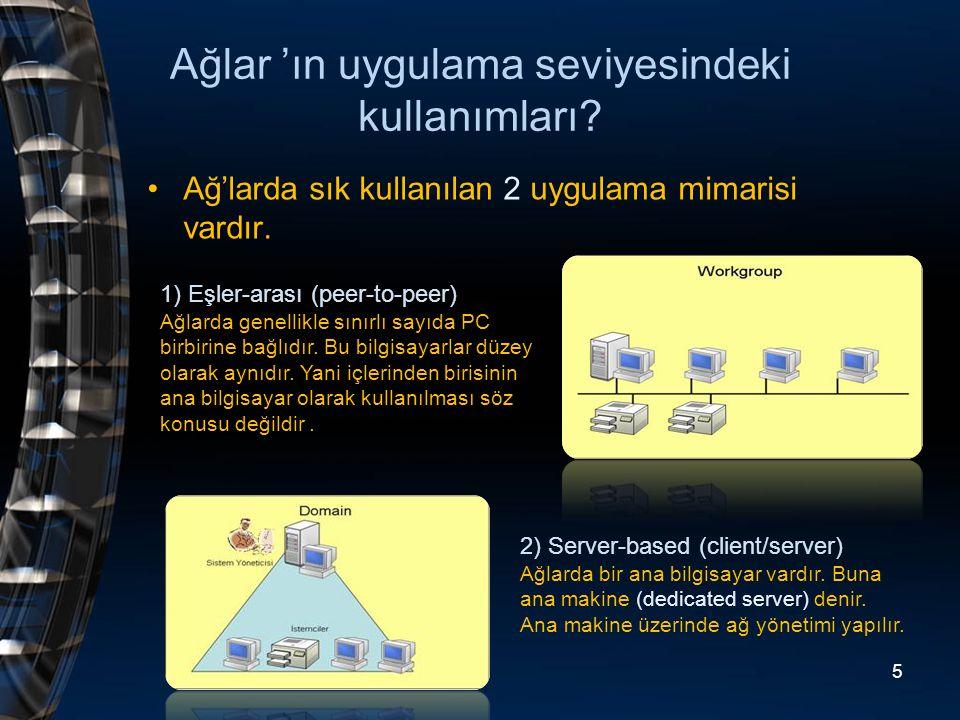 6 Bilgisayar Ağlarının Sınıflandırılması 1- İletim teknolojisine göre Yayın Ağları (Broadcast networks): Ağa bağlı bilgisayarlar sadece tekbir veri yolunu kullanırlar.