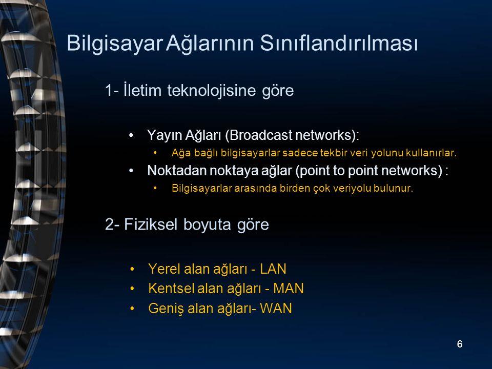 6 Bilgisayar Ağlarının Sınıflandırılması 1- İletim teknolojisine göre Yayın Ağları (Broadcast networks): Ağa bağlı bilgisayarlar sadece tekbir veri yo