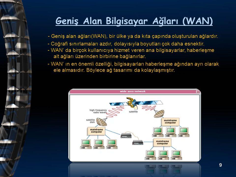 Geniş Alan Bilgisayar Ağları (WAN) - Geniş alan ağları(WAN), bir ülke ya da kıta çapında oluşturulan ağlardır. - - Coğrafi sınırlamaları azdır, dolayı