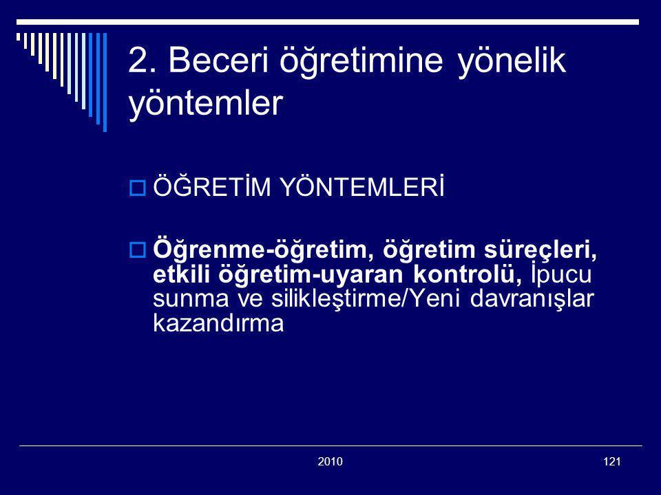 2010121 2. Beceri öğretimine yönelik yöntemler  ÖĞRETİM YÖNTEMLERİ  Öğrenme-öğretim, öğretim süreçleri, etkili öğretim-uyaran kontrolü, İpucu sunma