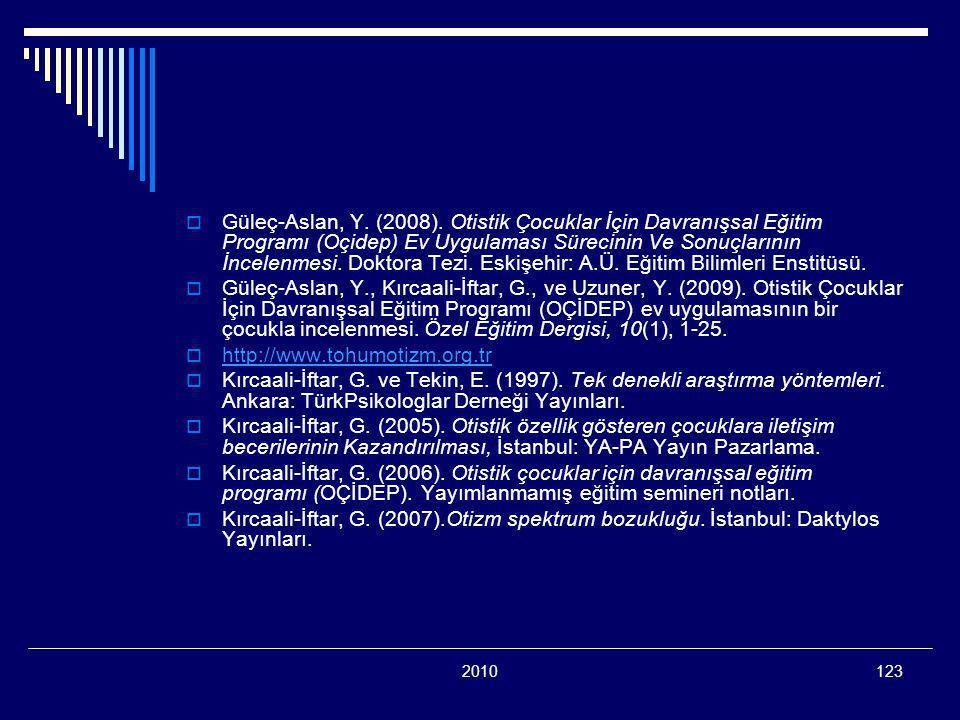 2010123  Güleç-Aslan, Y. (2008). Otistik Çocuklar İçin Davranışsal Eğitim Programı (Oçidep) Ev Uygulaması Sürecinin Ve Sonuçlarının İncelenmesi. Dokt