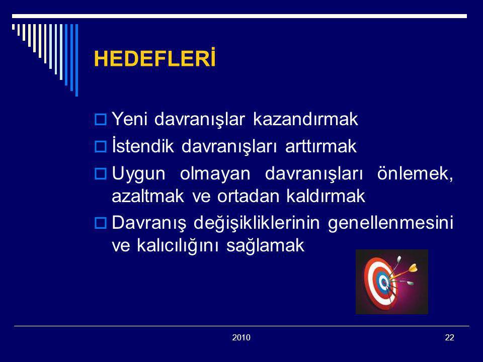 201022 HEDEFLERİ  Yeni davranışlar kazandırmak  İstendik davranışları arttırmak  Uygun olmayan davranışları önlemek, azaltmak ve ortadan kaldırmak  Davranış değişikliklerinin genellenmesini ve kalıcılığını sağlamak
