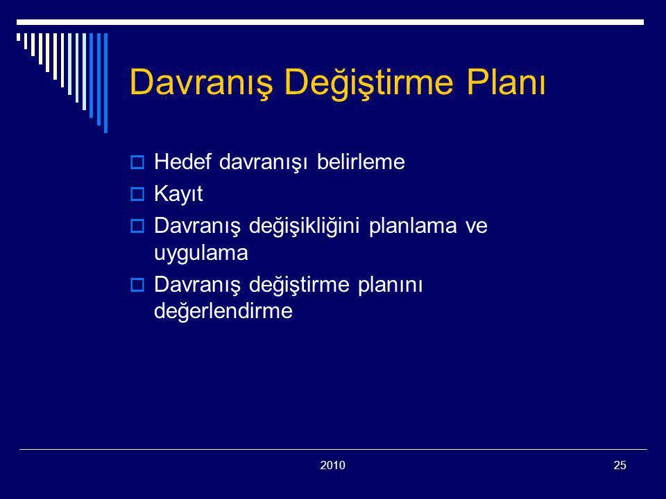 201025 Davranış Değiştirme Planı  Hedef davranışı belirleme  Kayıt  Davranış değişikliğini planlama ve uygulama  Davranış değiştirme planını değer