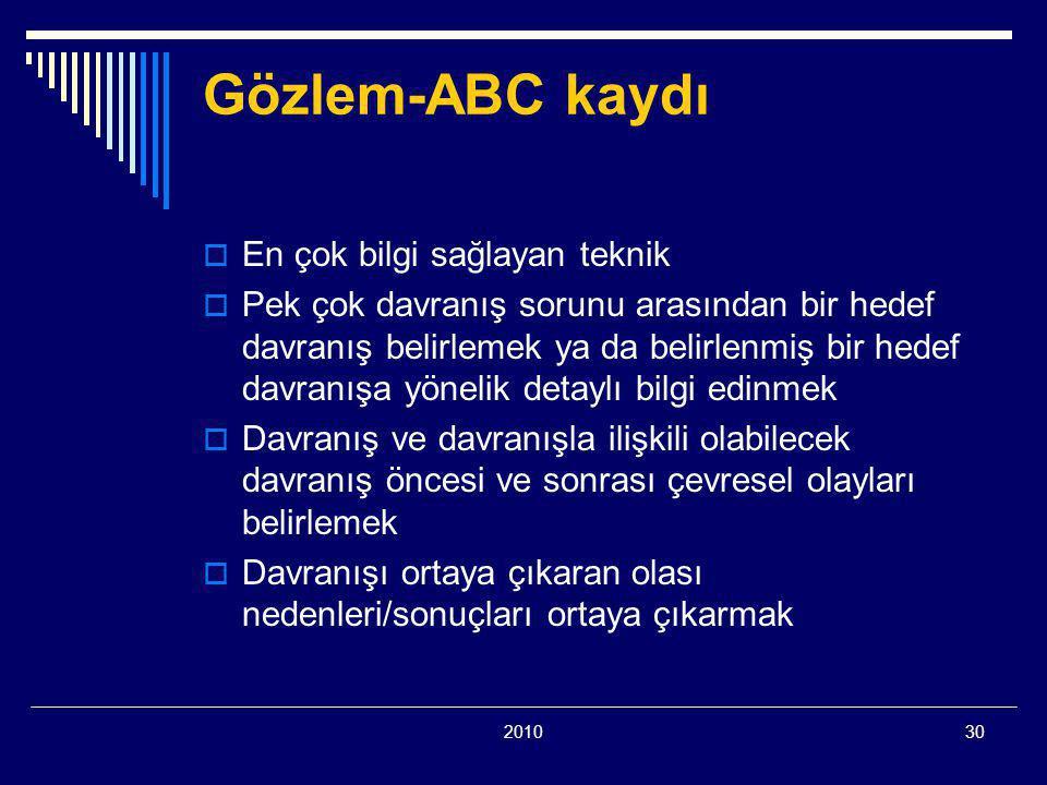 201030 Gözlem-ABC kaydı  En çok bilgi sağlayan teknik  Pek çok davranış sorunu arasından bir hedef davranış belirlemek ya da belirlenmiş bir hedef d