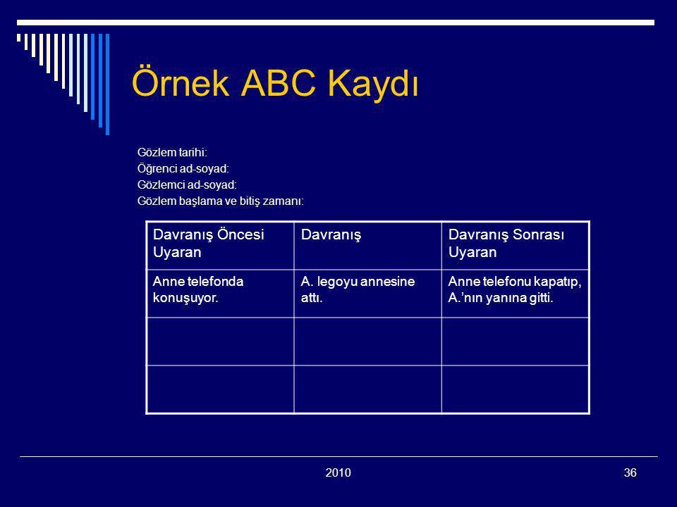 201036 Örnek ABC Kaydı Gözlem tarihi: Öğrenci ad-soyad: Gözlemci ad-soyad: Gözlem başlama ve bitiş zamanı: Davranış Öncesi Uyaran DavranışDavranış Son