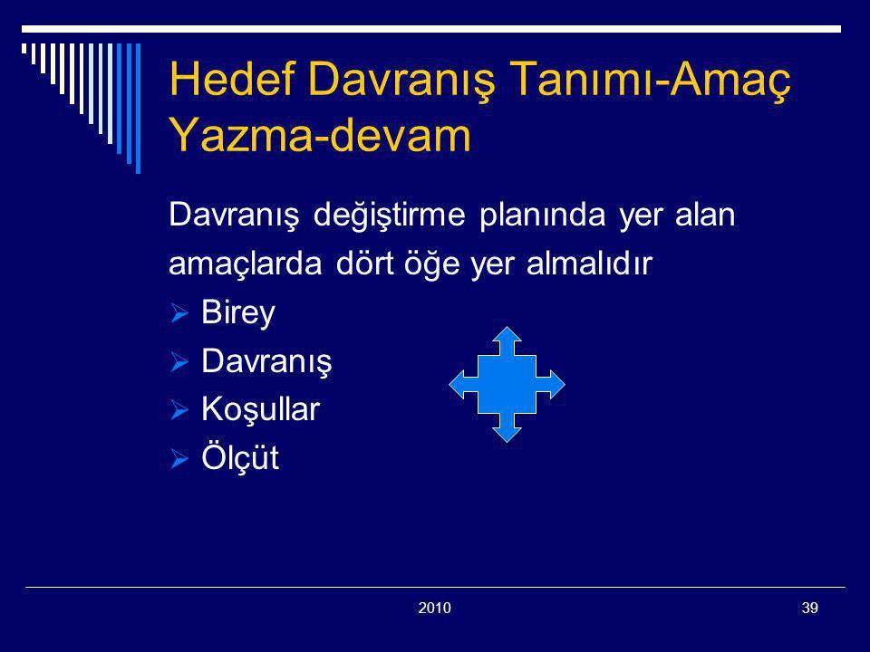 201039 Hedef Davranış Tanımı-Amaç Yazma-devam Davranış değiştirme planında yer alan amaçlarda dört öğe yer almalıdır  Birey  Davranış  Koşullar  Ölçüt