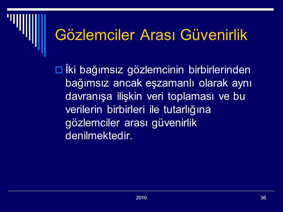 201056 Gözlemciler Arası Güvenirlik  İki bağımsız gözlemcinin birbirlerinden bağımsız ancak eşzamanlı olarak aynı davranışa ilişkin veri toplaması ve bu verilerin birbirleri ile tutarlığına gözlemciler arası güvenirlik denilmektedir.