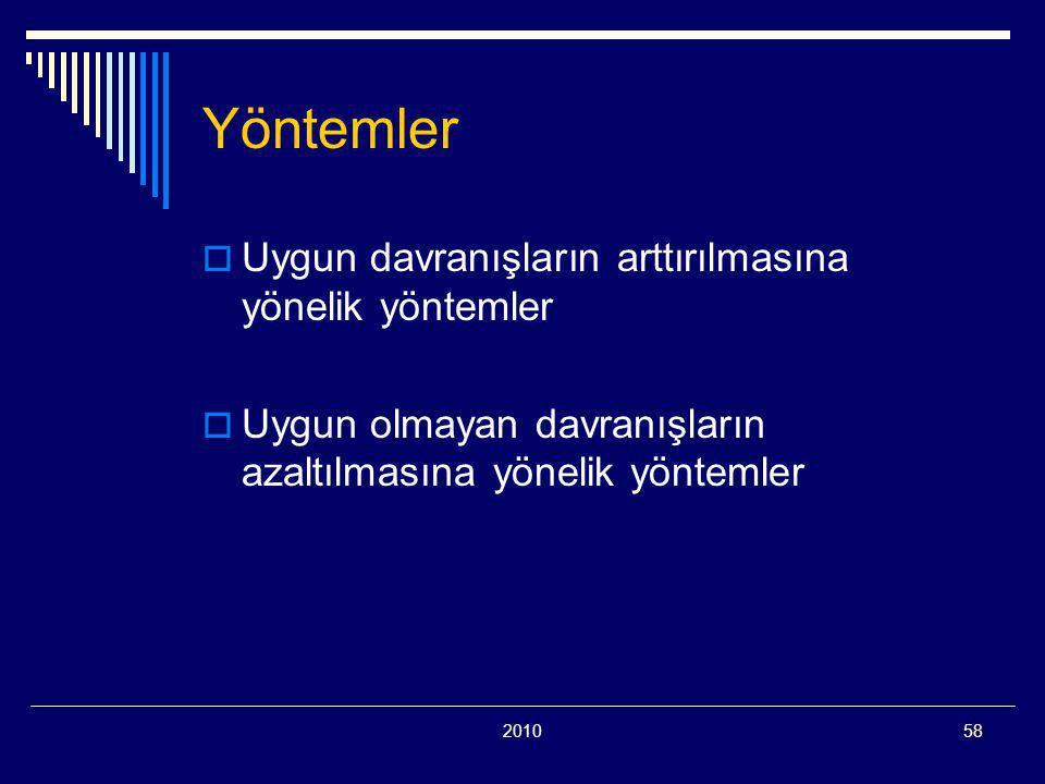 201058 Yöntemler  Uygun davranışların arttırılmasına yönelik yöntemler  Uygun olmayan davranışların azaltılmasına yönelik yöntemler