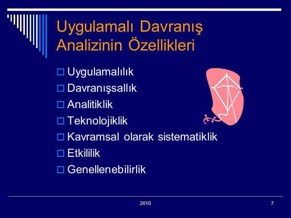 20107 Uygulamalı Davranış Analizinin Özellikleri  Uygulamalılık  Davranışsallık  Analitiklik  Teknolojiklik  Kavramsal olarak sistematiklik  Etkililik  Genellenebilirlik
