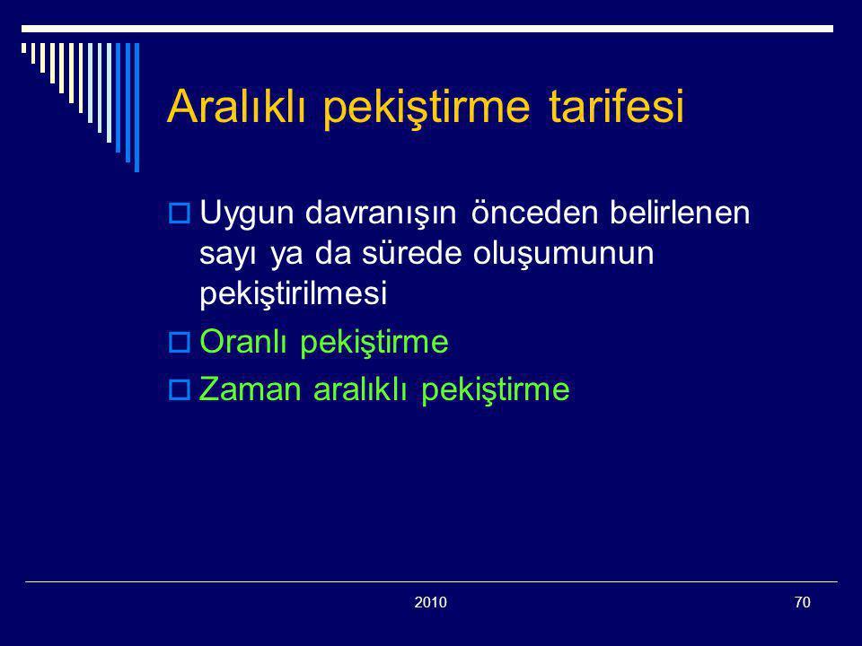 201070 Aralıklı pekiştirme tarifesi  Uygun davranışın önceden belirlenen sayı ya da sürede oluşumunun pekiştirilmesi  Oranlı pekiştirme  Zaman aralıklı pekiştirme