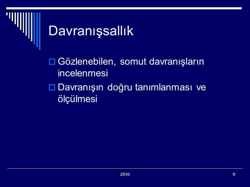 20109 Davranışsallık  Gözlenebilen, somut davranışların incelenmesi  Davranışın doğru tanımlanması ve ölçülmesi