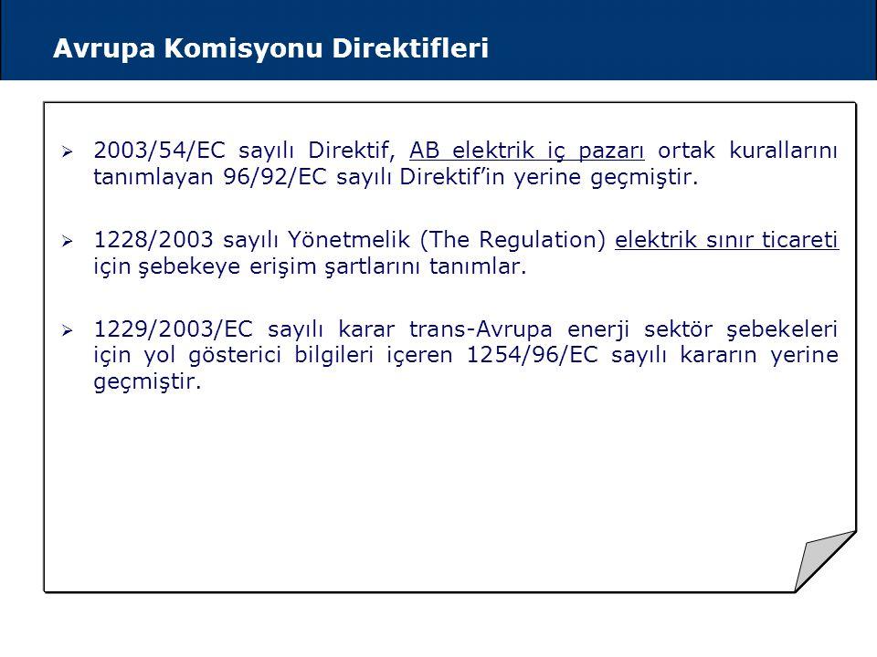 Hukuki ve Stratejik Çerçeveler Avrupa Komisyonu Direktifleri Elektrik Piyasası Kanunu No:4628 Bölgesel Entegrasyon Stratejisi Atina Memorandum 2002 &