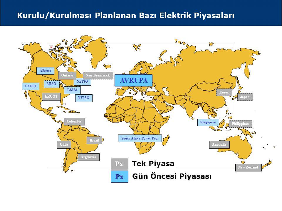 Dengeleme Piyasasında Katılımcı D YAL 100 MW tGÜP