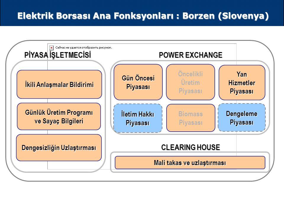 IIberia (OMEL/OMIP): SSpot, gün-içi ve dengeleme. (Forwards) AAmsterdam (APX): SSpot UUK (UKPX / IPE): SSpot ve forward piyasaları. İİsk